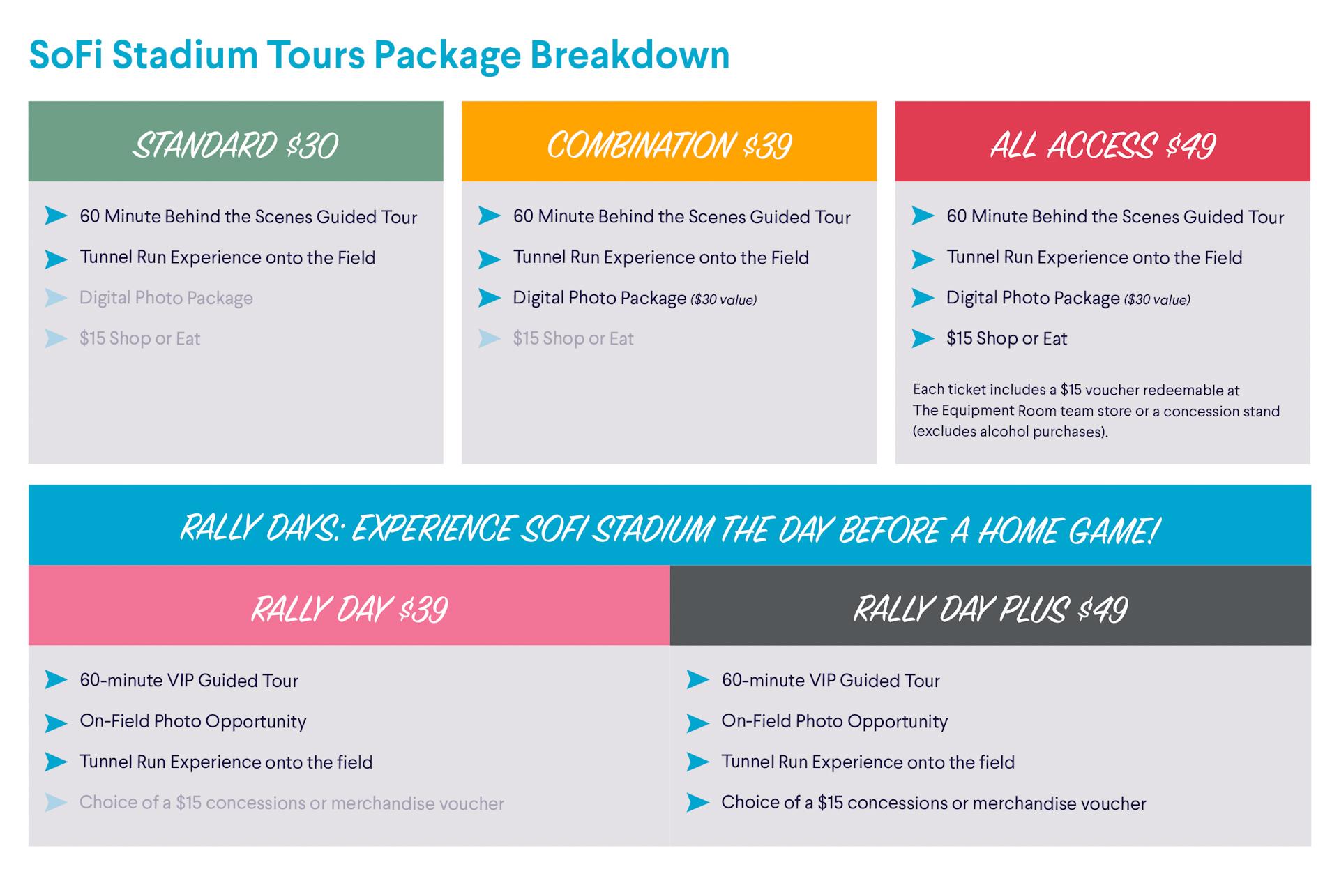 sofi stadium public tour pricing tickets